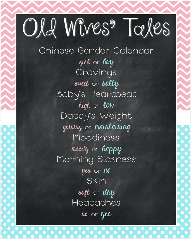 Gender Reveal: Old Wives' Tales