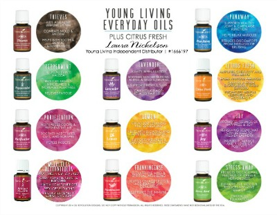 Young Living Everyday Oils plus Citrus Fresh | TheTurquoiseHome.com