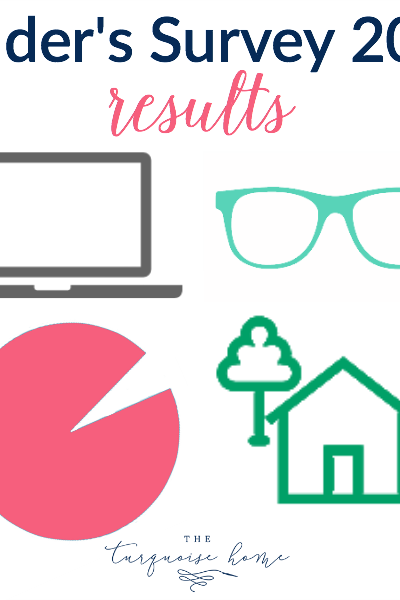 Reader's Survey 2016 | Results | TheTurquoiseHome.com