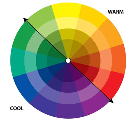 Using the color wheel, it's easy to see what are cool and warm colors, which help up choose a whole house color palette.