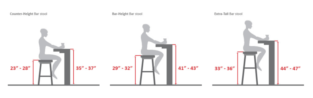 Weigh your hight options with the bar stool.