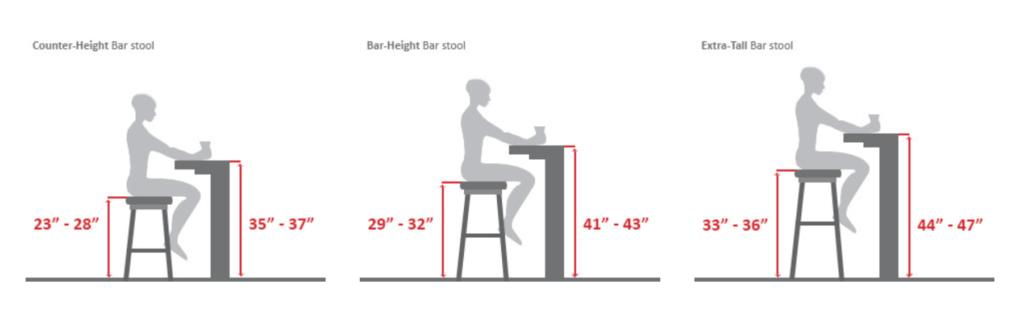 Astonishing The Best Modern Farmhouse Bar Stools The Turquoise Home Short Links Chair Design For Home Short Linksinfo