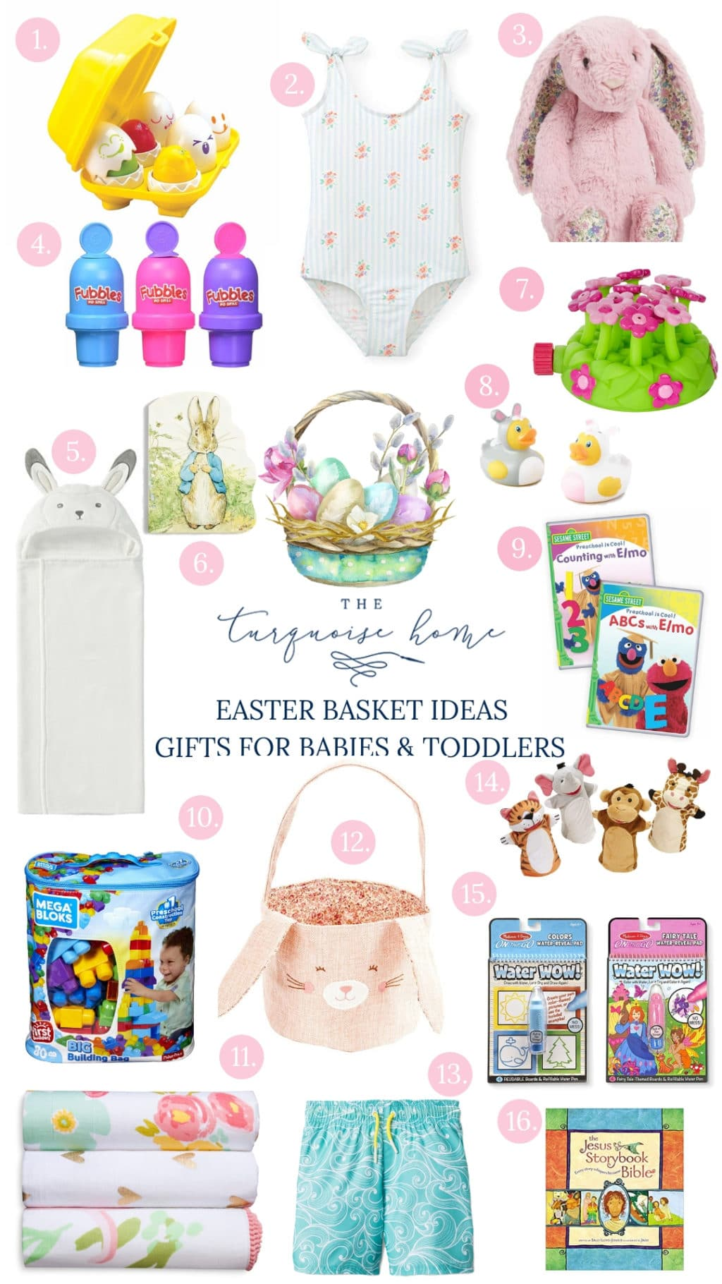 Easter Basket Gift Ideas for Boys